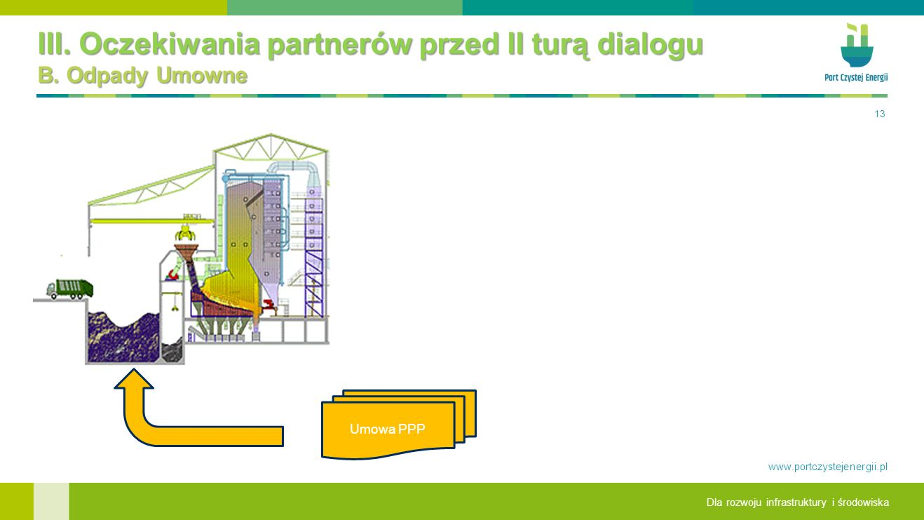 III. Oczekiwania partnerów przed II turą dialogu B. Odpady Umowne