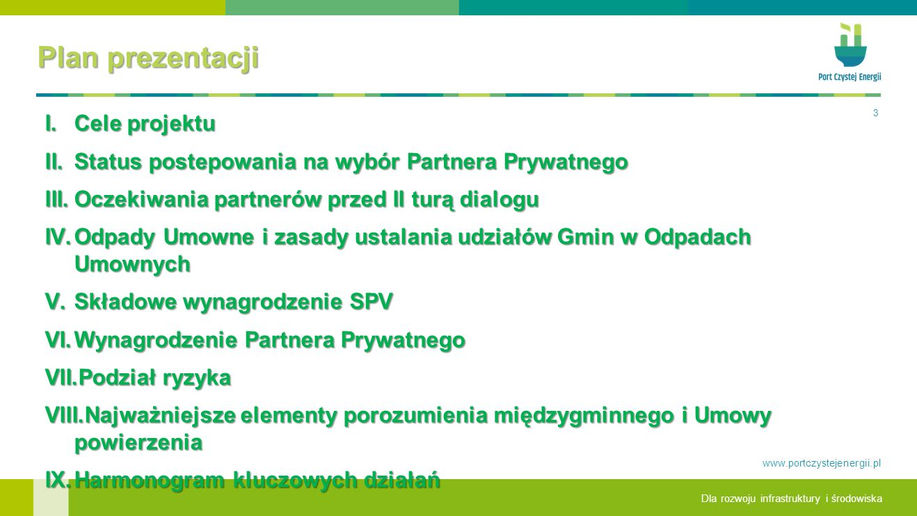 Plan prezentacji Cele projektu