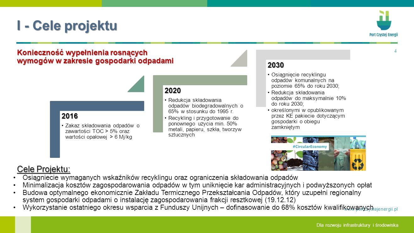 I - Cele projektu Cele Projektu: