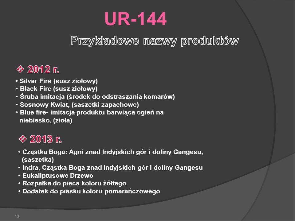 UR-144 Silver Fire (susz ziołowy) Black Fire (susz ziołowy)