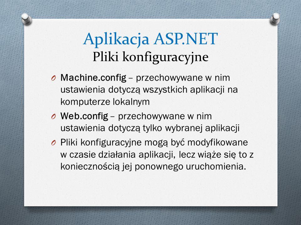 Aplikacja ASP.NET Pliki konfiguracyjne