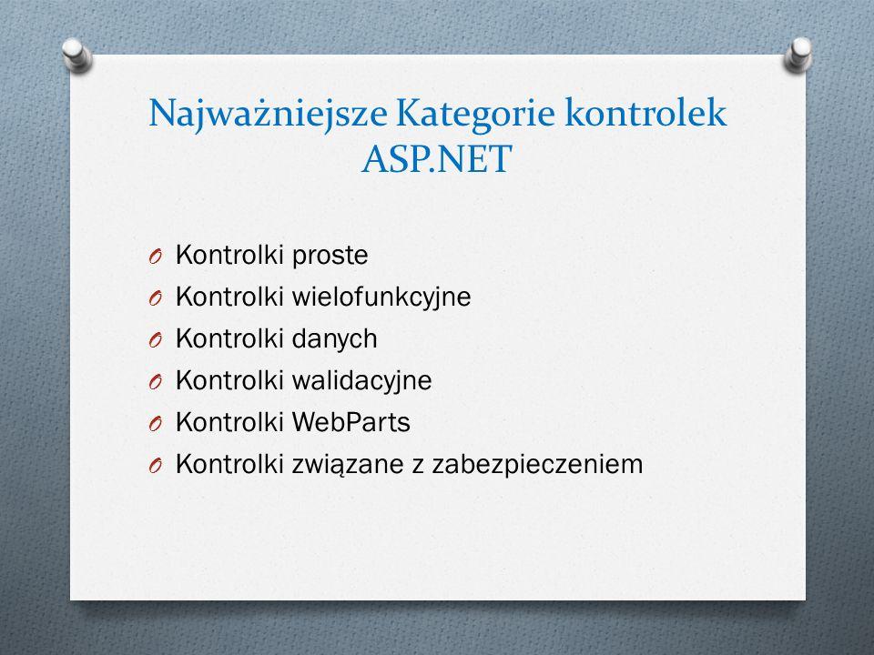Najważniejsze Kategorie kontrolek ASP.NET