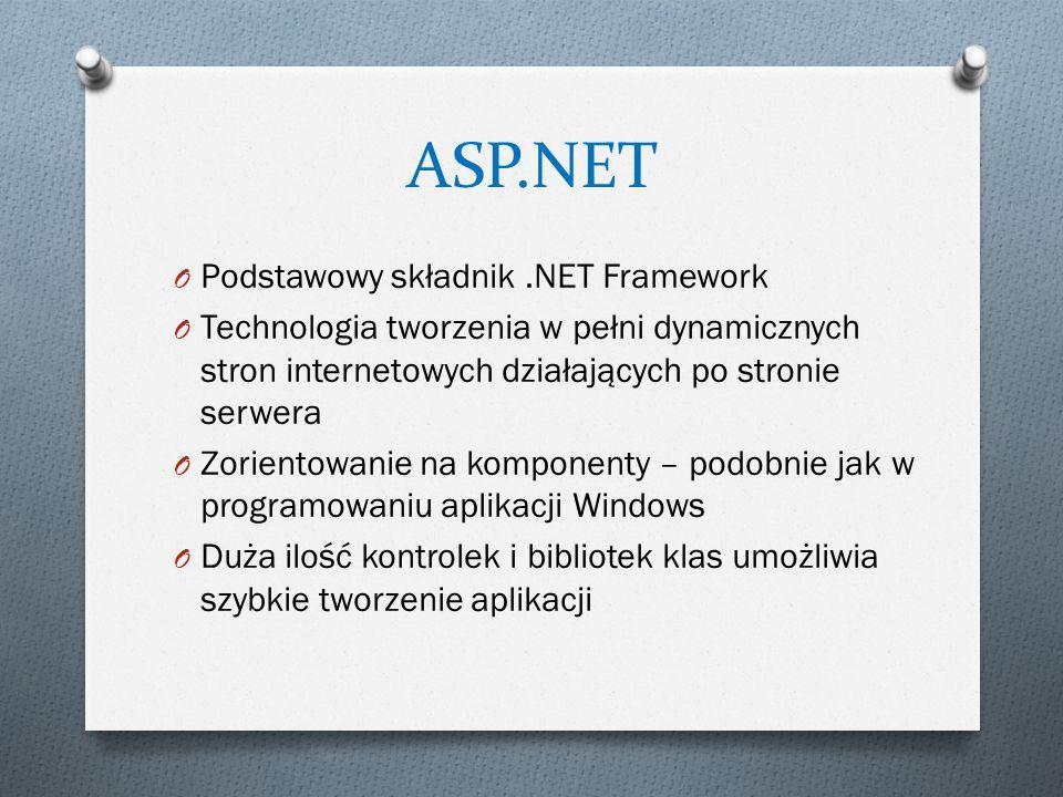 ASP.NET Podstawowy składnik .NET Framework
