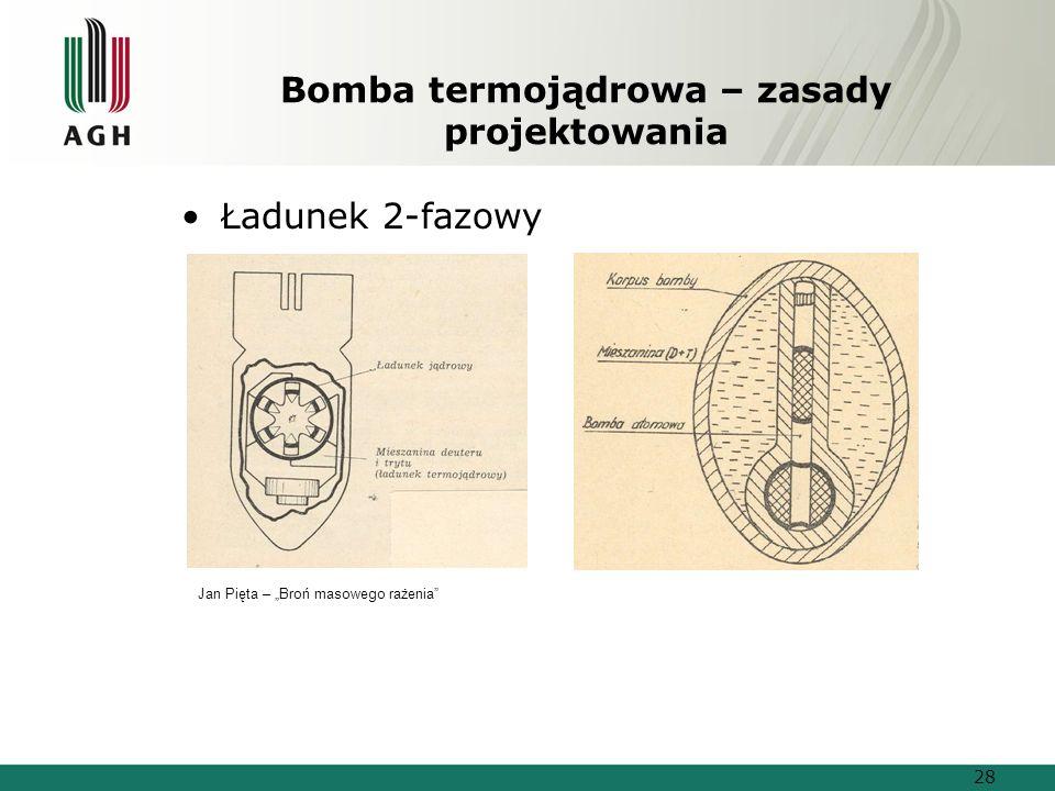 Bomba termojądrowa – zasady projektowania
