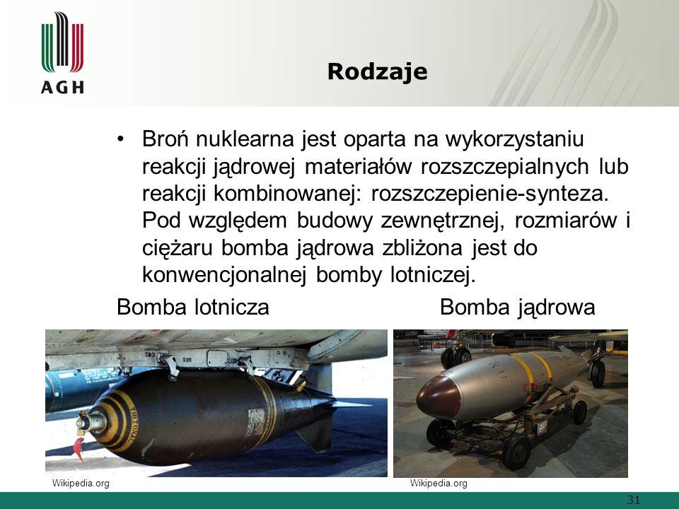 Bomba lotnicza Bomba jądrowa