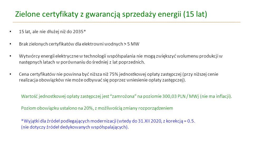 Zielone certyfikaty z gwarancją sprzedaży energii (15 lat)