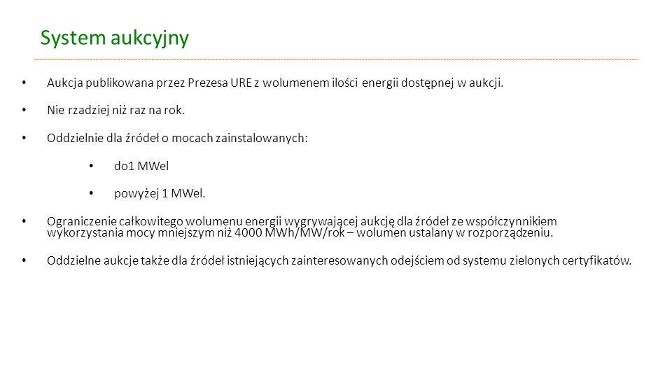 System aukcyjny Aukcja publikowana przez Prezesa URE z wolumenem ilości energii dostępnej w aukcji.