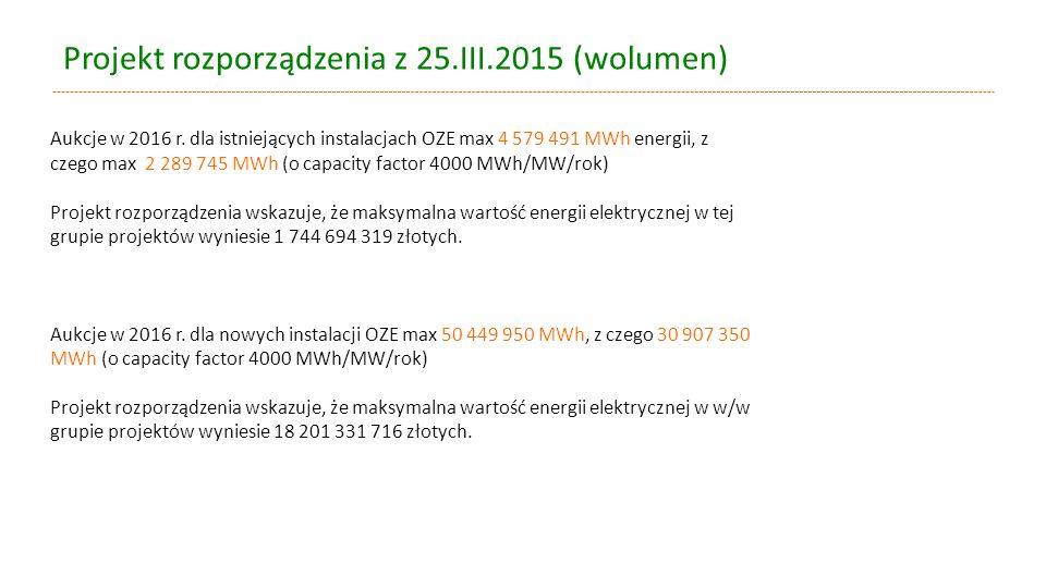 Projekt rozporządzenia z 25.III.2015 (wolumen)
