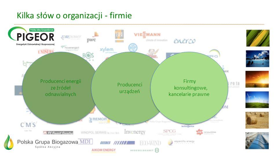 Kilka słów o organizacji - firmie