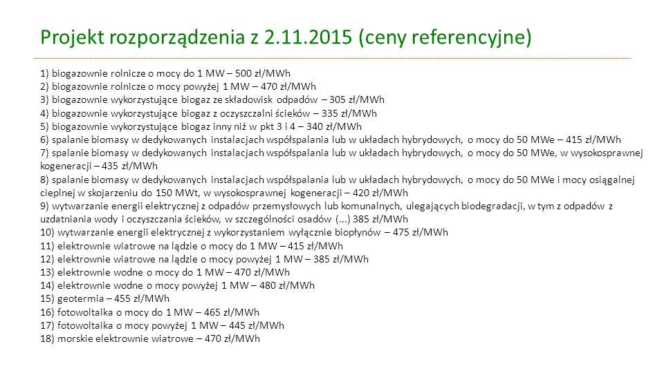 Projekt rozporządzenia z 2.11.2015 (ceny referencyjne)