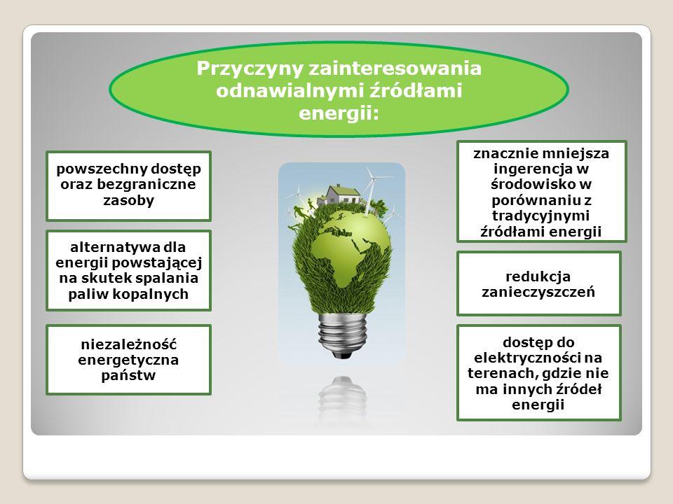 Przyczyny zainteresowania odnawialnymi źródłami energii: