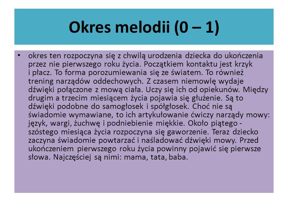 Okres melodii (0 – 1)