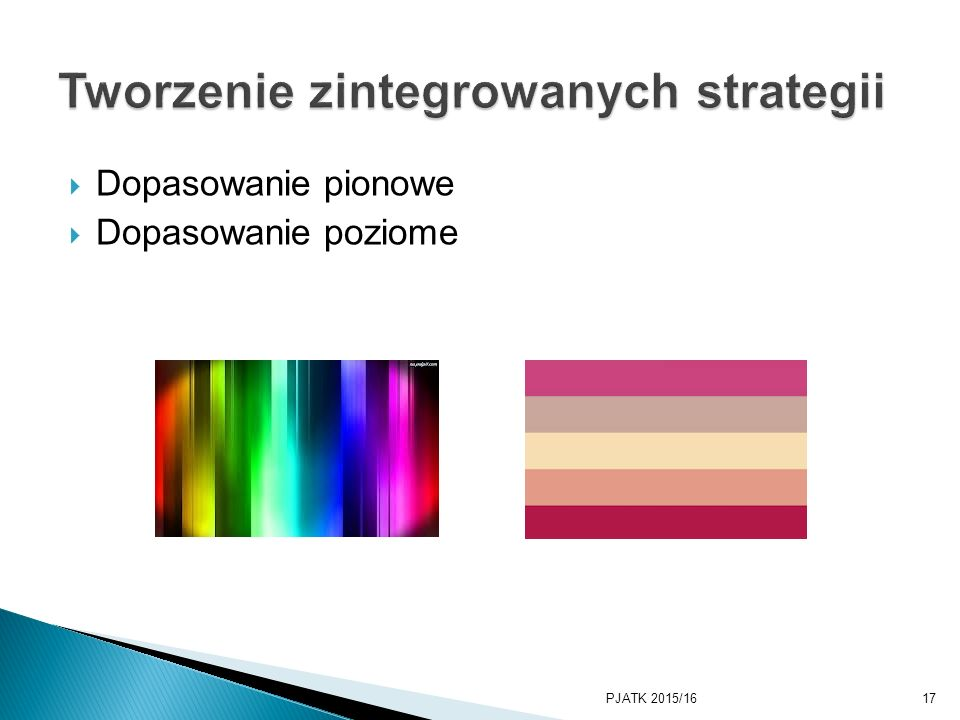 Tworzenie zintegrowanych strategii