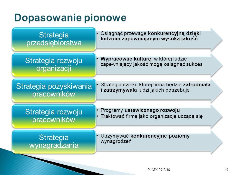 Dopasowanie pionowe PKWSTK 2008/2009 PJATK 2015/16