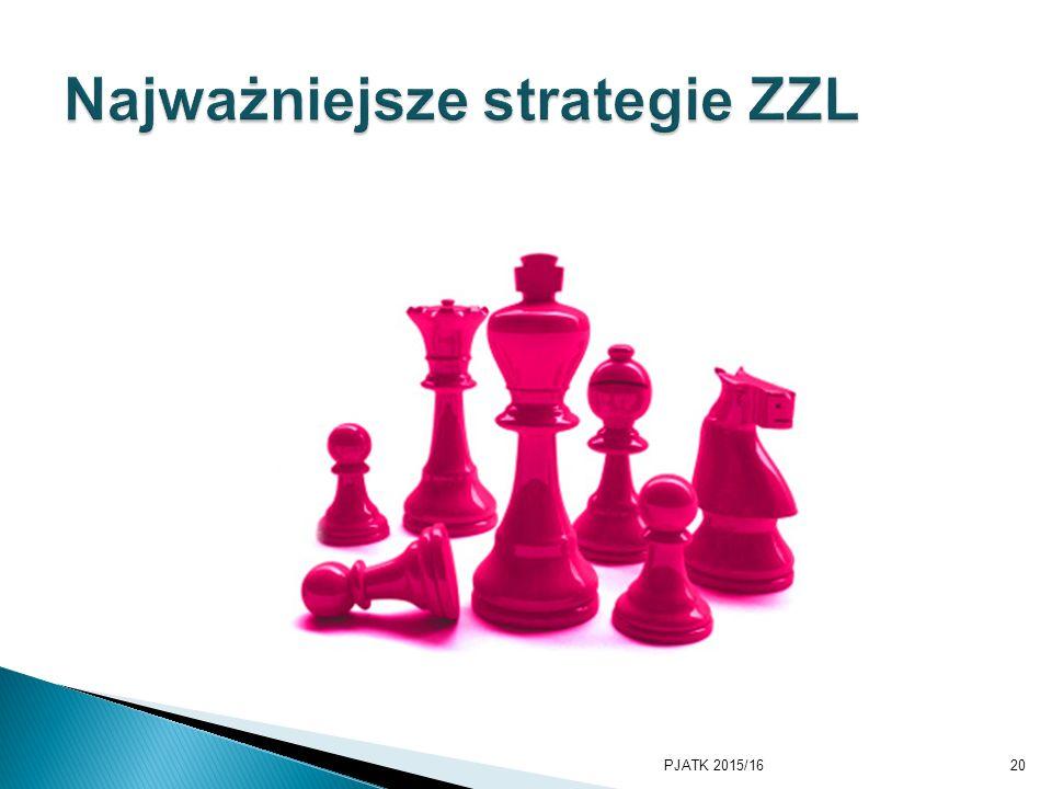 Najważniejsze strategie ZZL