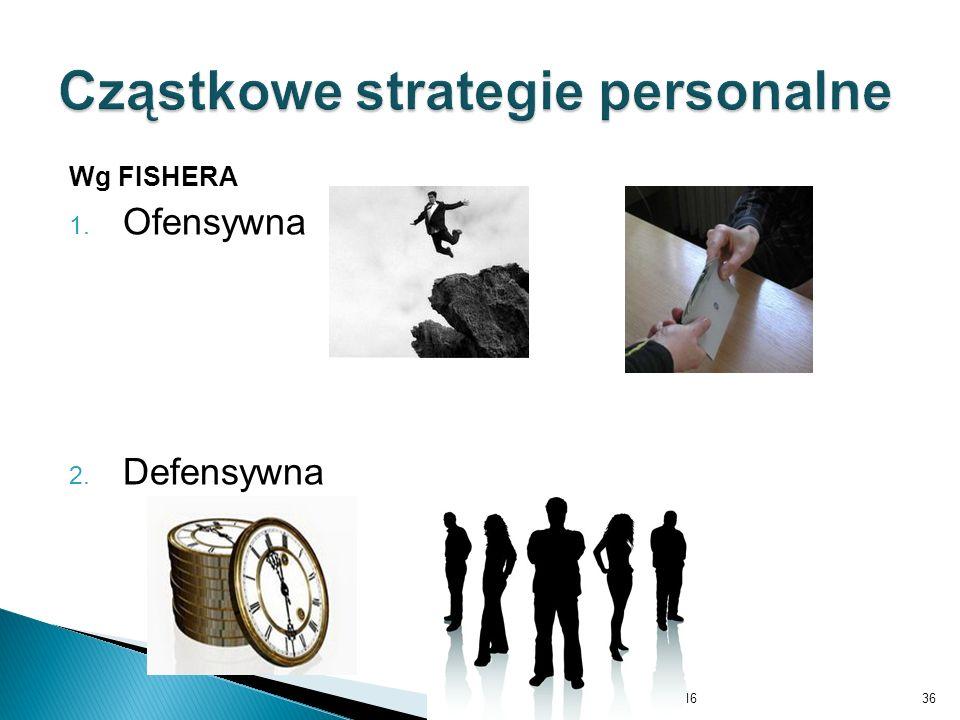 Cząstkowe strategie personalne