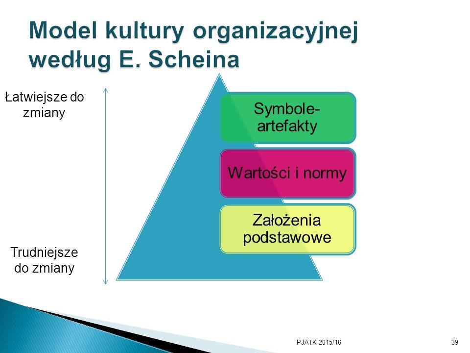 Model kultury organizacyjnej według E. Scheina