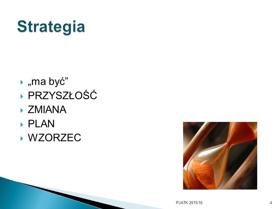 """Strategia """"ma być PRZYSZŁOŚĆ ZMIANA PLAN WZORZEC PKWSTK 2008/2009"""