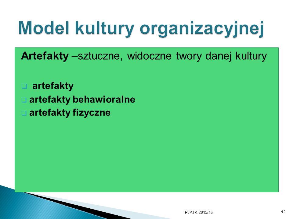 Model kultury organizacyjnej