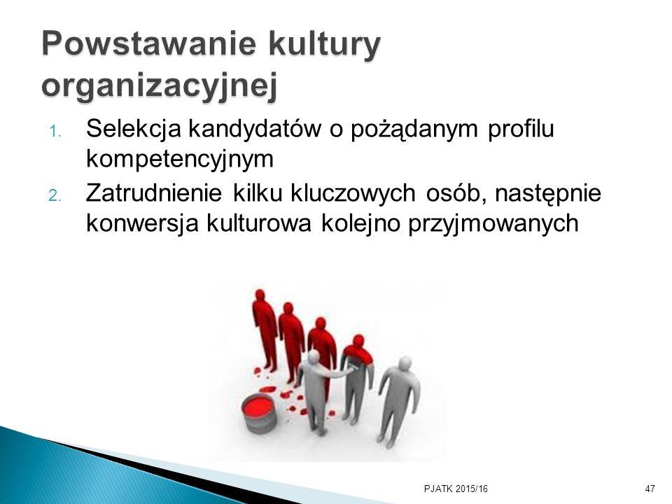 Powstawanie kultury organizacyjnej
