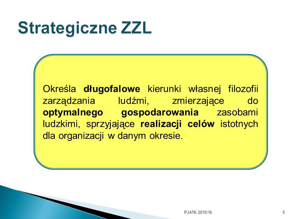 PKWSTK 2008/2009 Strategiczne ZZL.