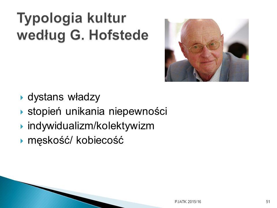 Typologia kultur według G. Hofstede