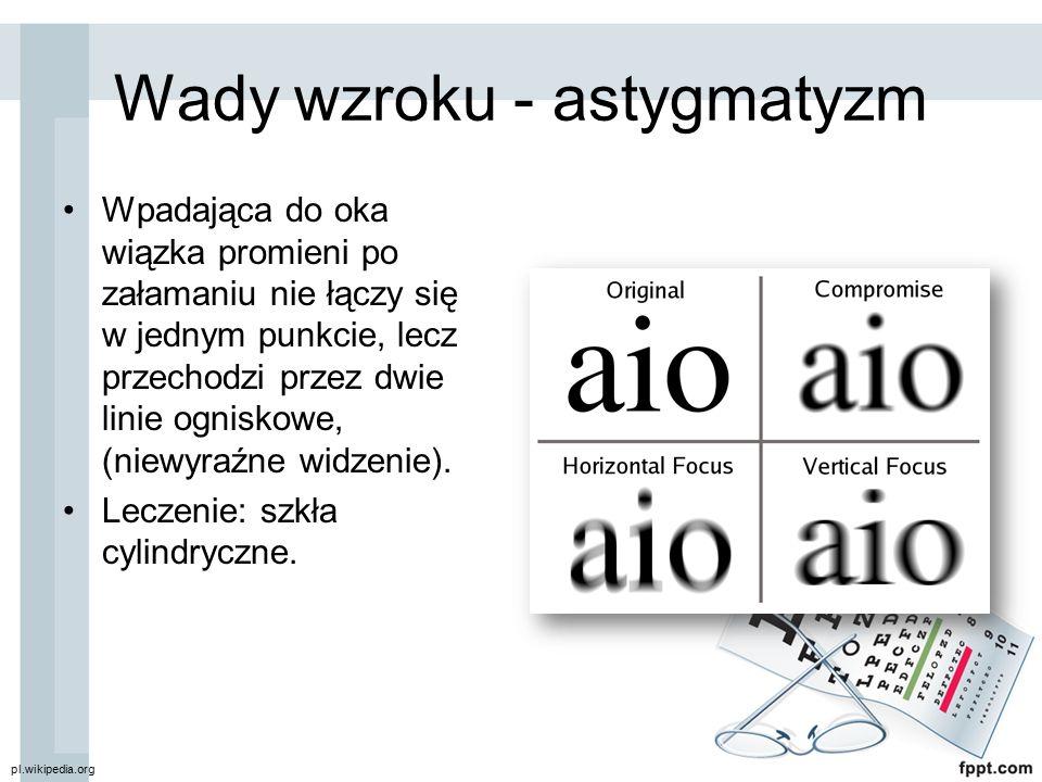 Wady wzroku - astygmatyzm