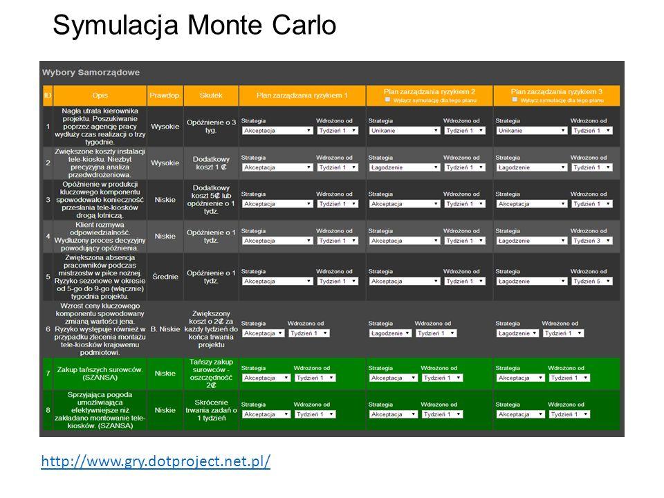 Symulacja Monte Carlo http://www.gry.dotproject.net.pl/