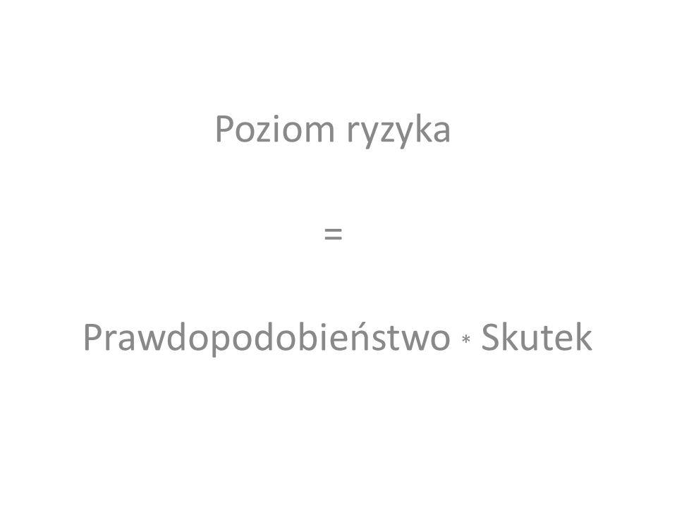 Prawdopodobieństwo * Skutek
