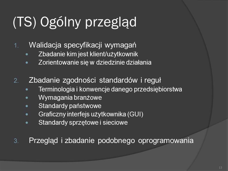 (TS) Ogólny przegląd Walidacja specyfikacji wymagań