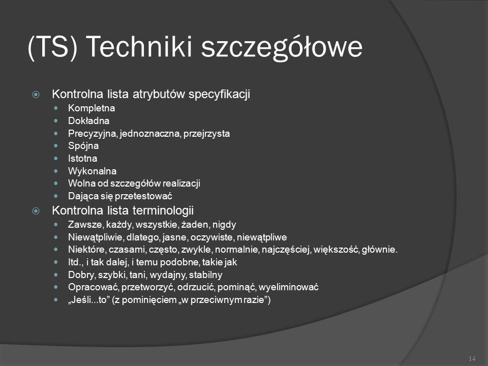 (TS) Techniki szczegółowe