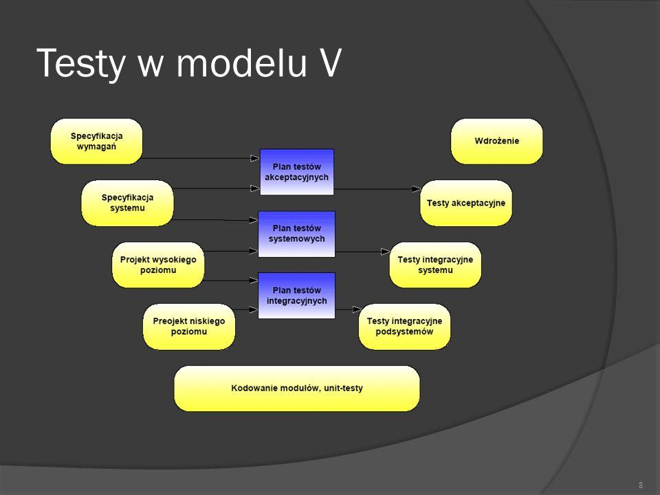 Testy w modelu V