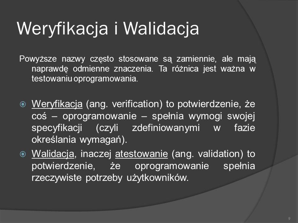 Weryfikacja i Walidacja