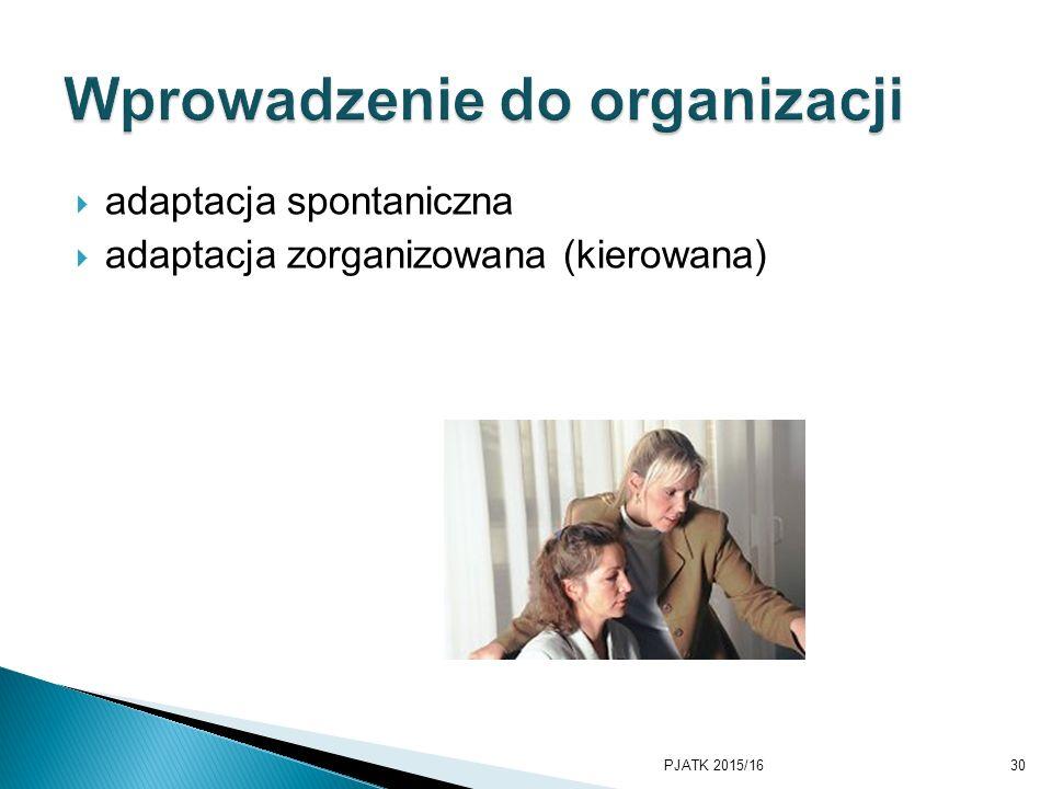 Wprowadzenie do organizacji