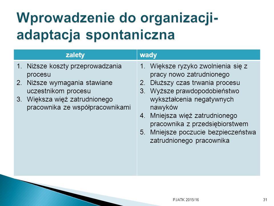 Wprowadzenie do organizacji- adaptacja spontaniczna
