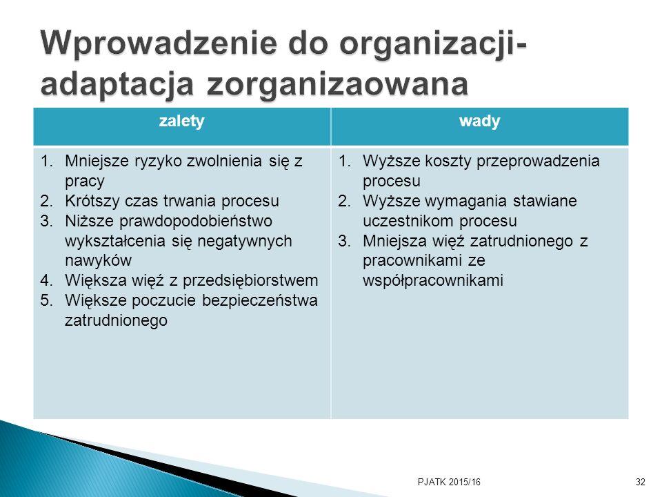 Wprowadzenie do organizacji- adaptacja zorganizaowana