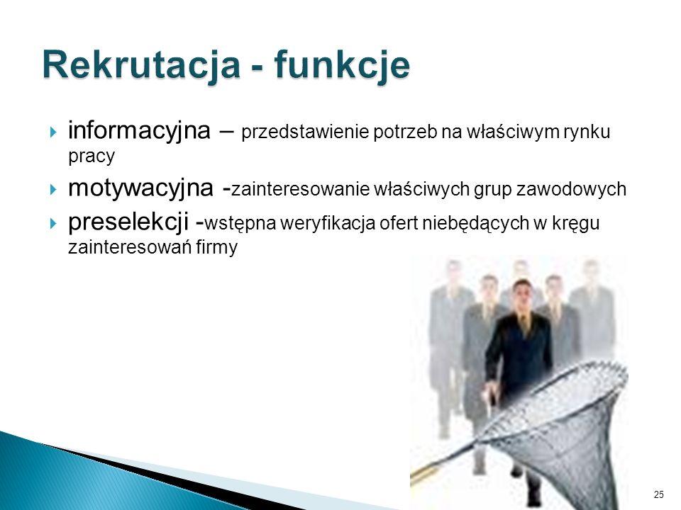 PKWSTK 2008/2009 Rekrutacja - funkcje. informacyjna – przedstawienie potrzeb na właściwym rynku pracy.