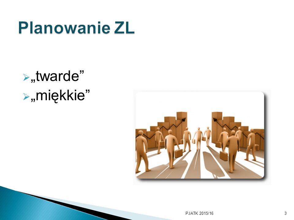 """PKWSTK 2008/2009 Planowanie ZL """"twarde """"miękkie PJATK 2015/16"""