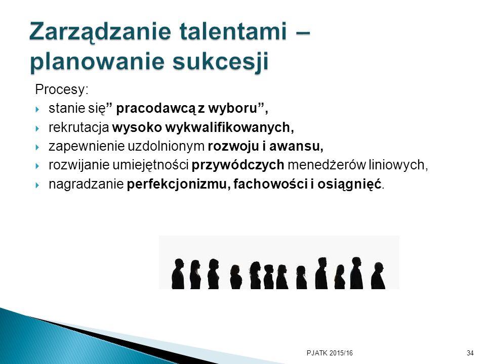 Zarządzanie talentami – planowanie sukcesji