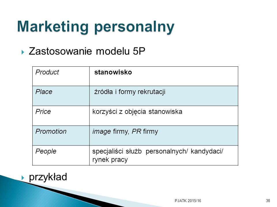 Marketing personalny Zastosowanie modelu 5P przykład Product