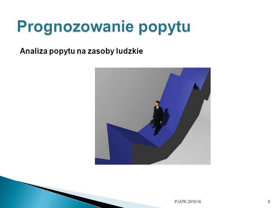 Prognozowanie popytu Analiza popytu na zasoby ludzkie PKWSTK 2008/2009