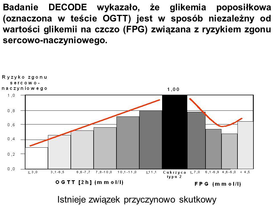 Badanie DECODE wykazało, że glikemia poposiłkowa (oznaczona w teście OGTT) jest w sposób niezależny od wartości glikemii na czczo (FPG) związana z ryzykiem zgonu sercowo-naczyniowego.