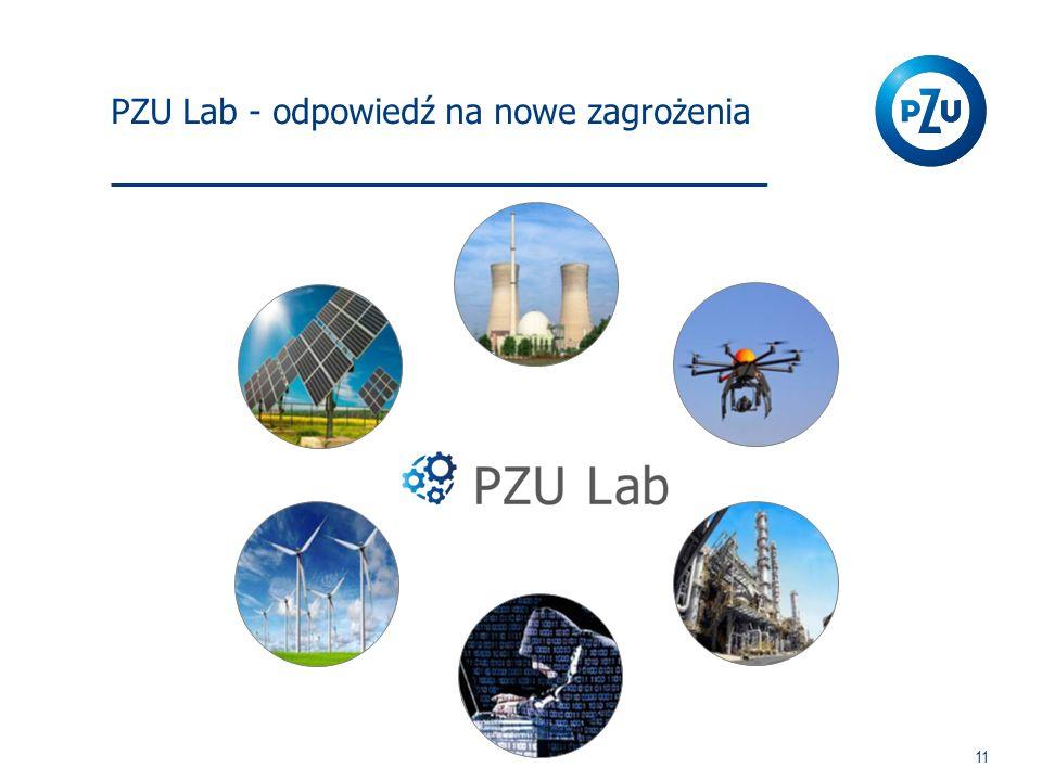 PZU Lab - odpowiedź na nowe zagrożenia