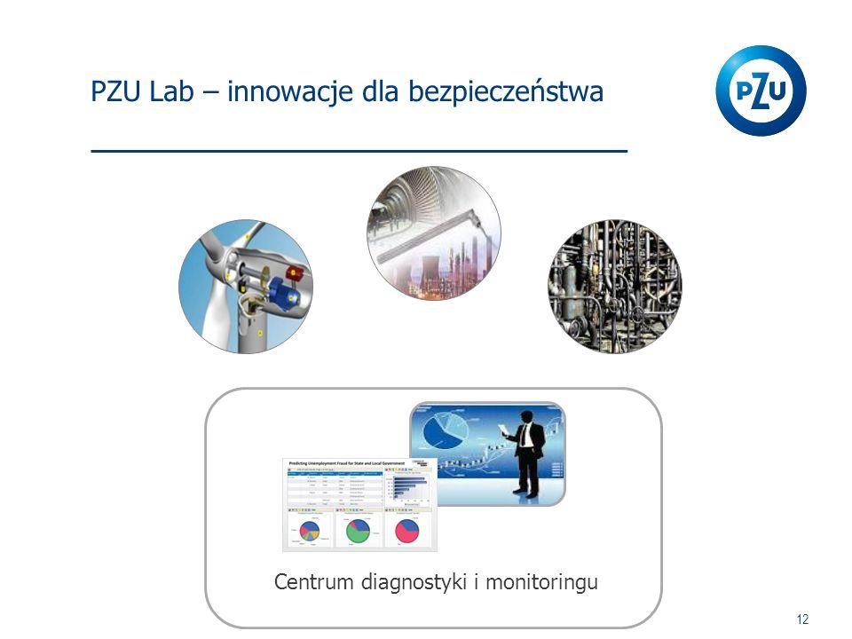 PZU Lab – innowacje dla bezpieczeństwa