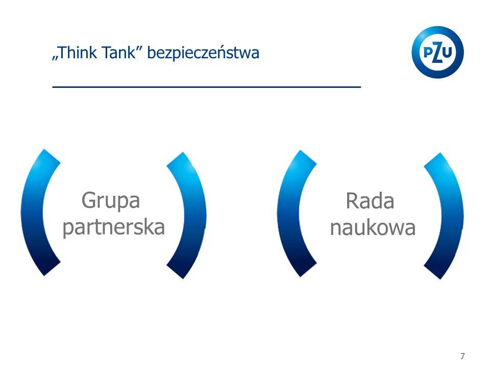 """""""Think Tank bezpieczeństwa"""