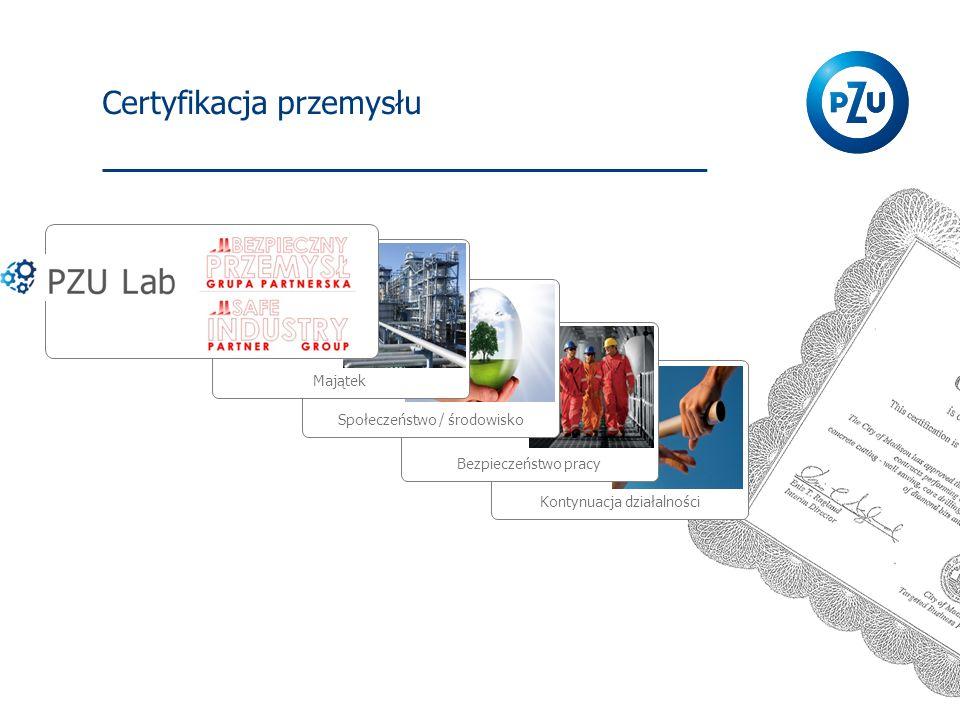 Certyfikacja przemysłu