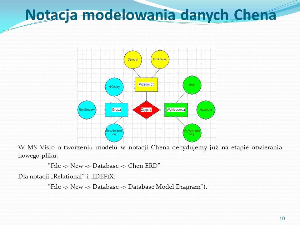 Notacja modelowania danych Chena