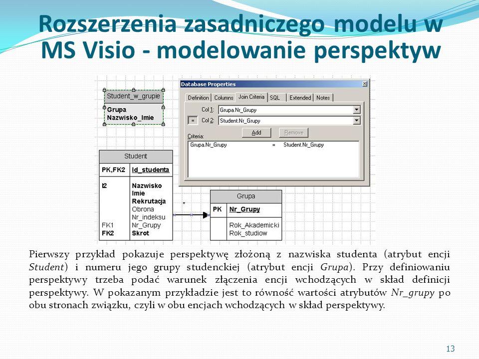 Rozszerzenia zasadniczego modelu w MS Visio - modelowanie perspektyw