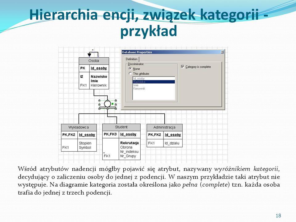 Hierarchia encji, związek kategorii - przykład