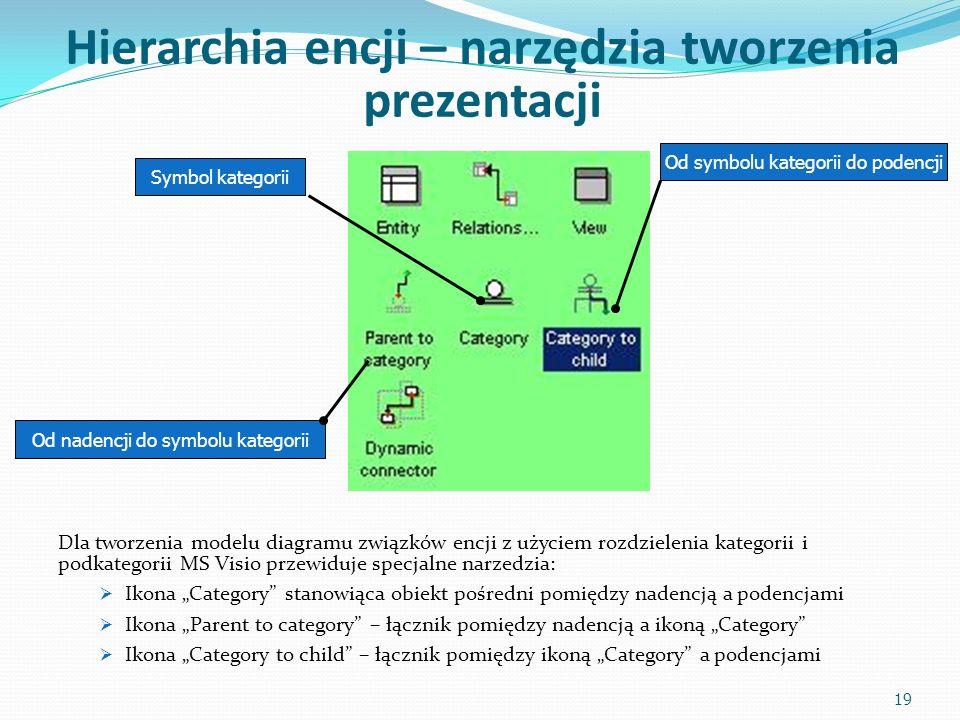 Hierarchia encji – narzędzia tworzenia prezentacji